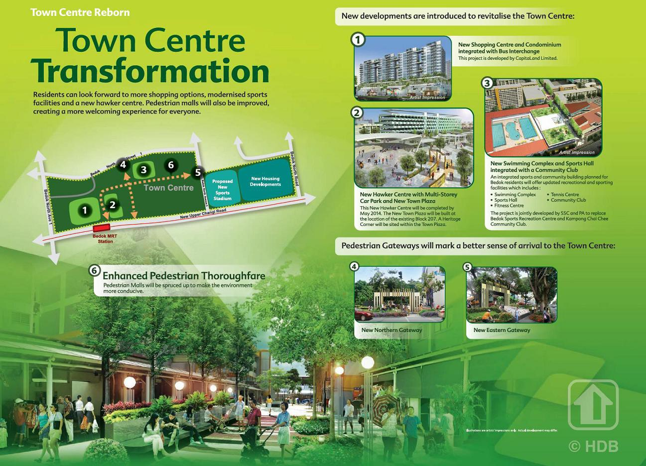 Bedok Residences Town Centre